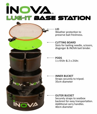 Inova LUG-It Base Station
